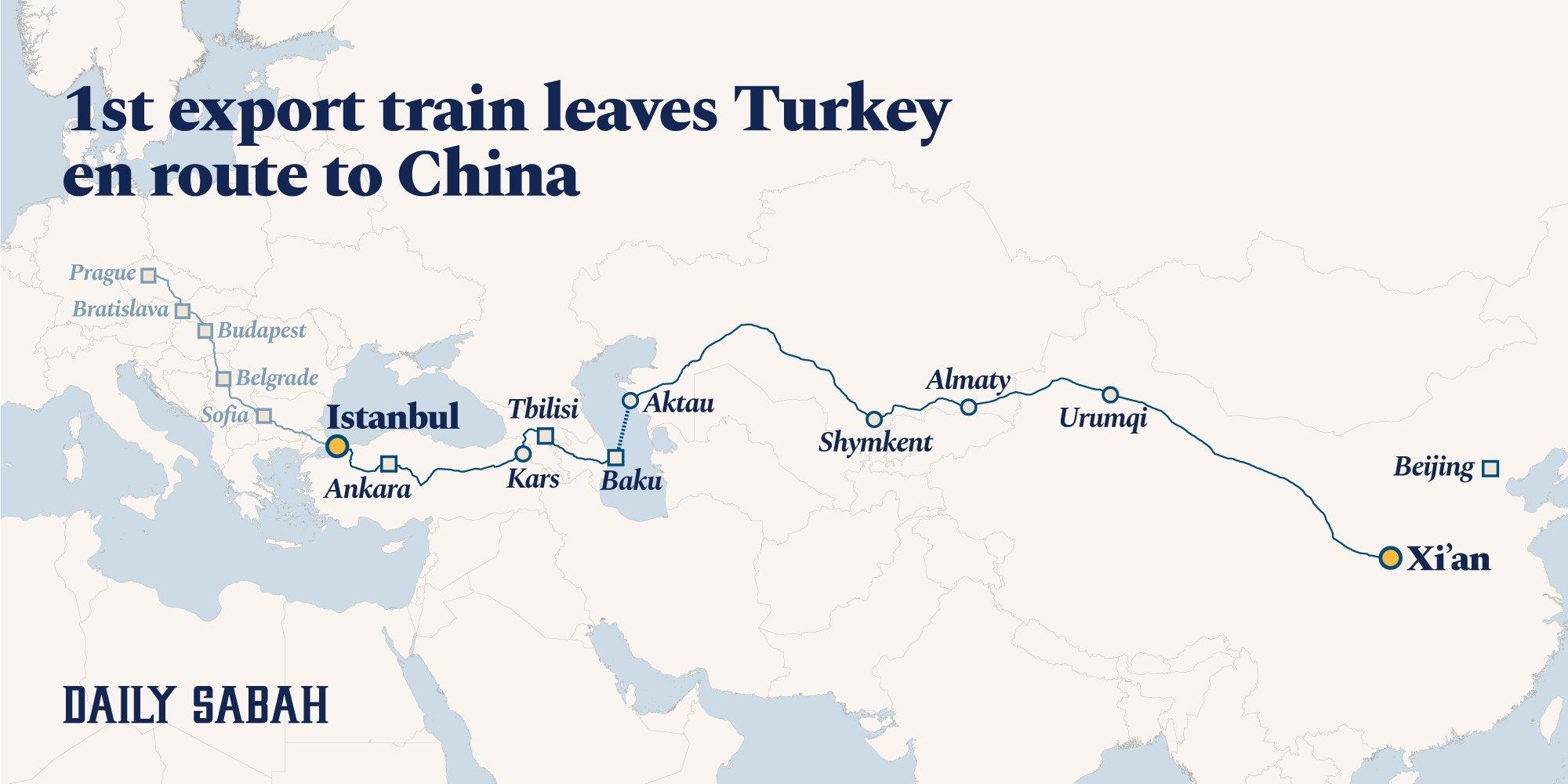 راه آهن چین ترکیه